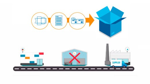 Bringing logistics efficiency to the next level
