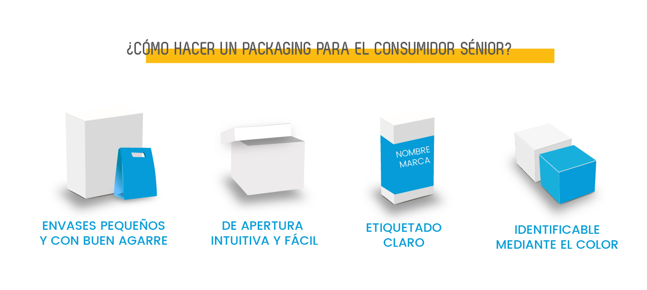 packaging-inclusivo-senior-01